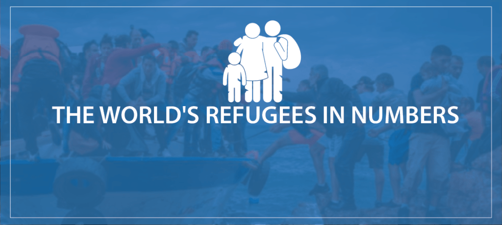 THE WORLD'S REFUGEES IN NUMBERS